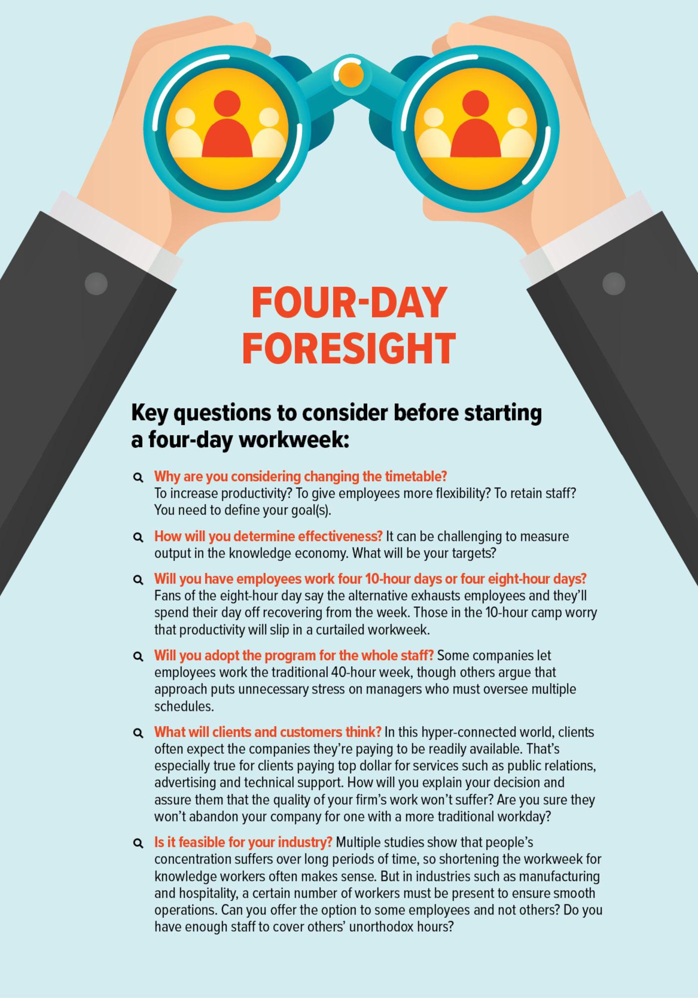 The Phenomenon of the Four-Day Workweek