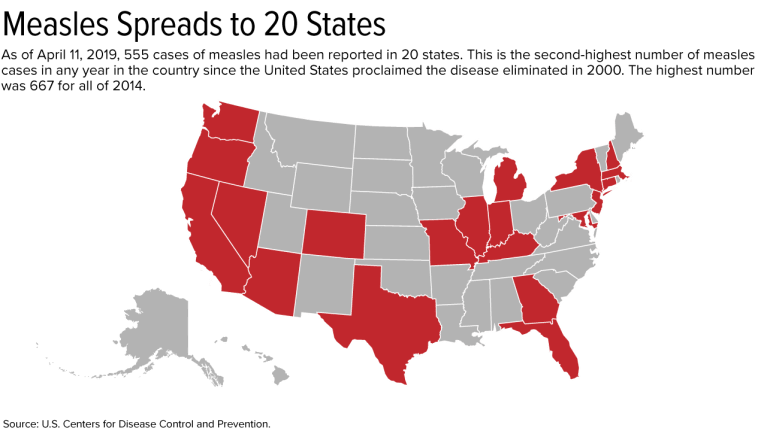 Can Employers Require Measles Vaccines? on leptospirosis map state, allergy map state, lyme disease map state, mrsa map state, obesity map state, autism map state,