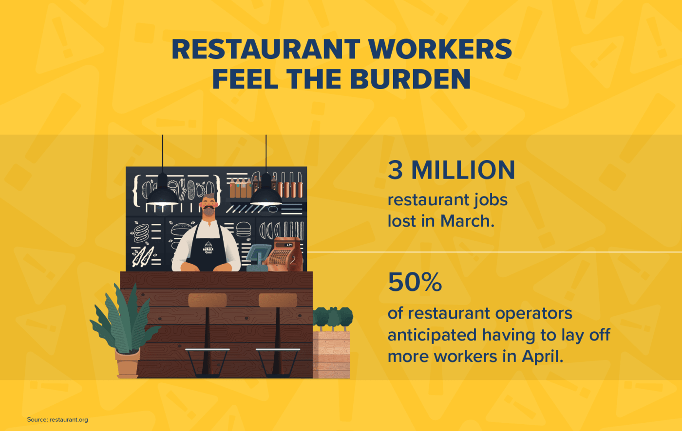 Restaurant Workers Feel the Burdern