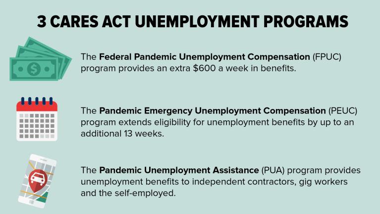 3 CARES Act Unemployment Programs