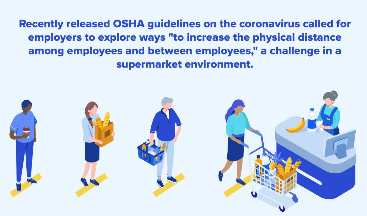 "Recently released OSHA guidelines on the coronavirus called for employers to explore ways ""to increase the physical distance amo"