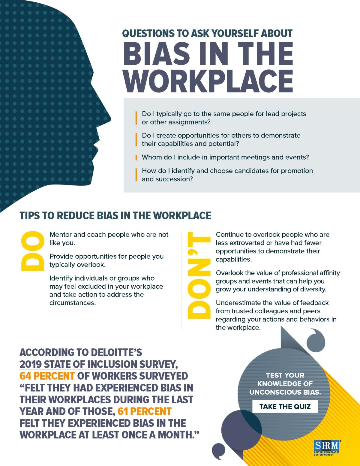 Questions to Ask about Workplace Bias
