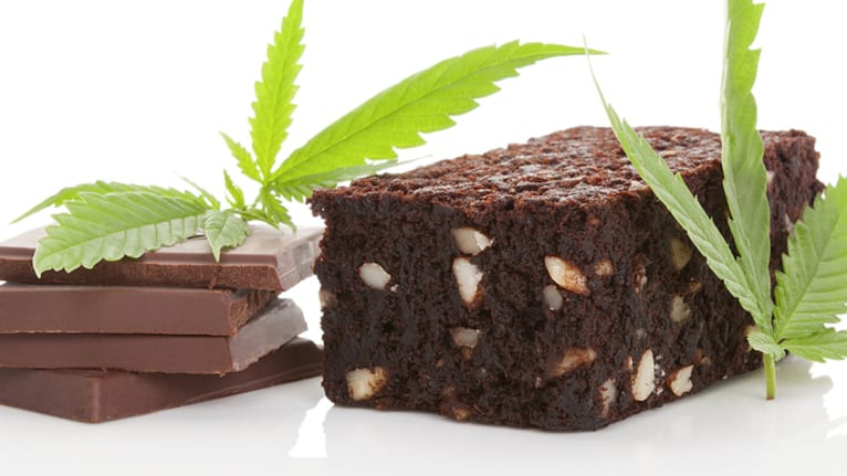 Edible Marijuana: Issues for the Workplace