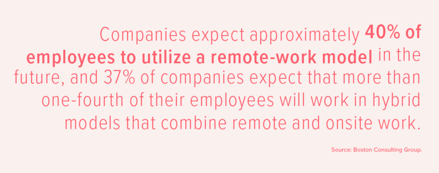 40% of employees to utlize a remote-work model