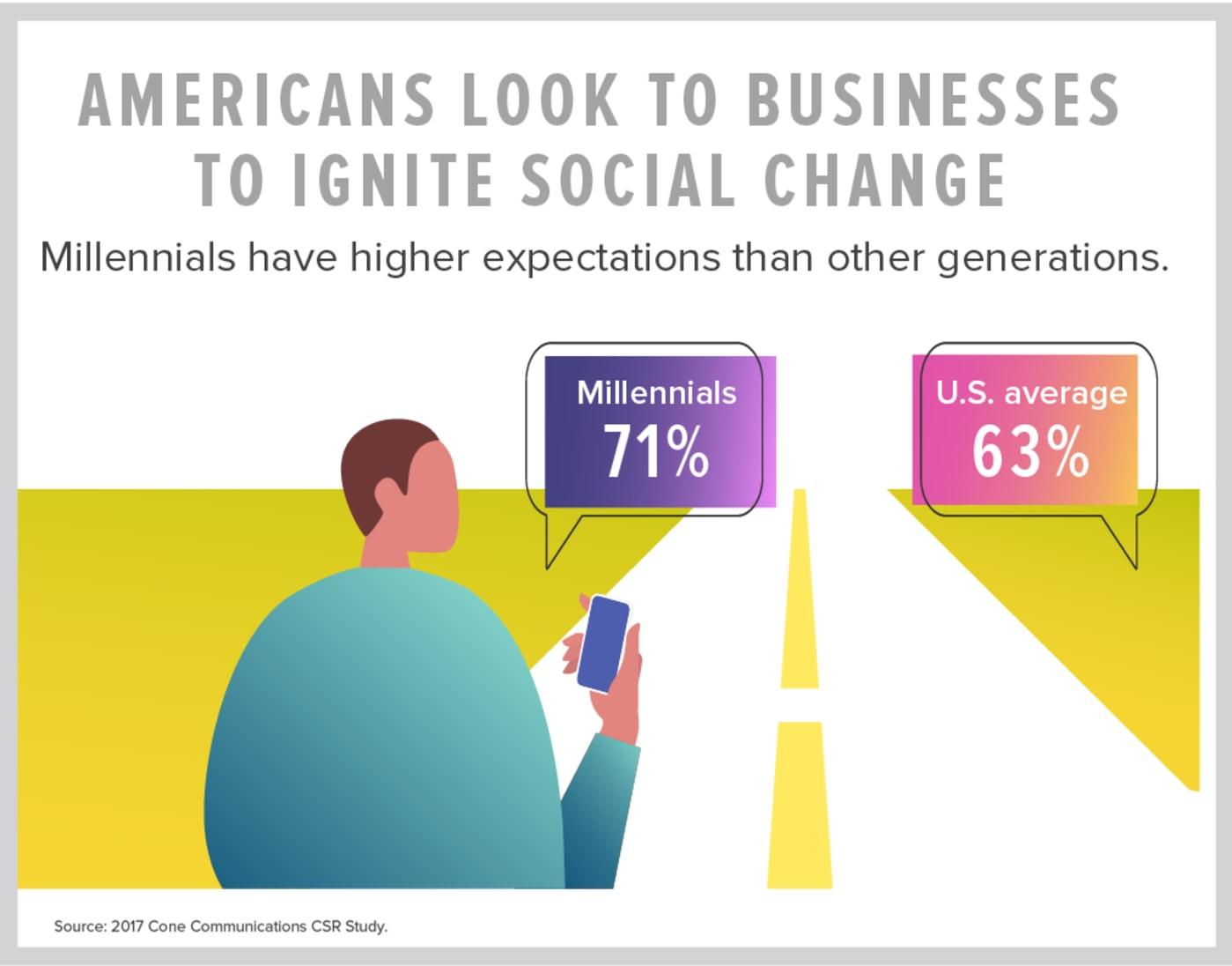 Business to ignite change