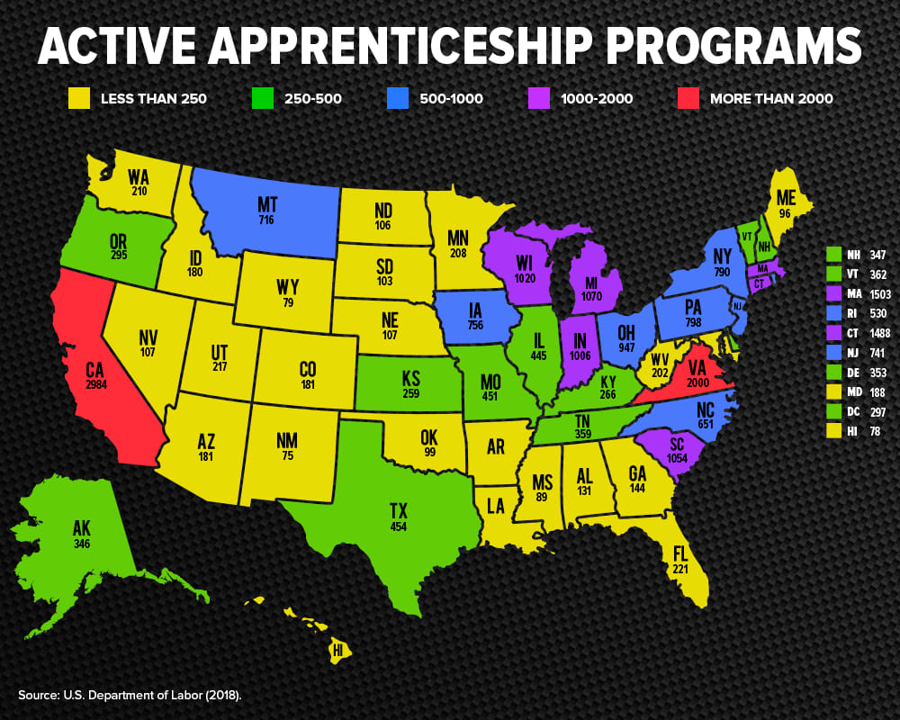 Active Apprenticeship Programs