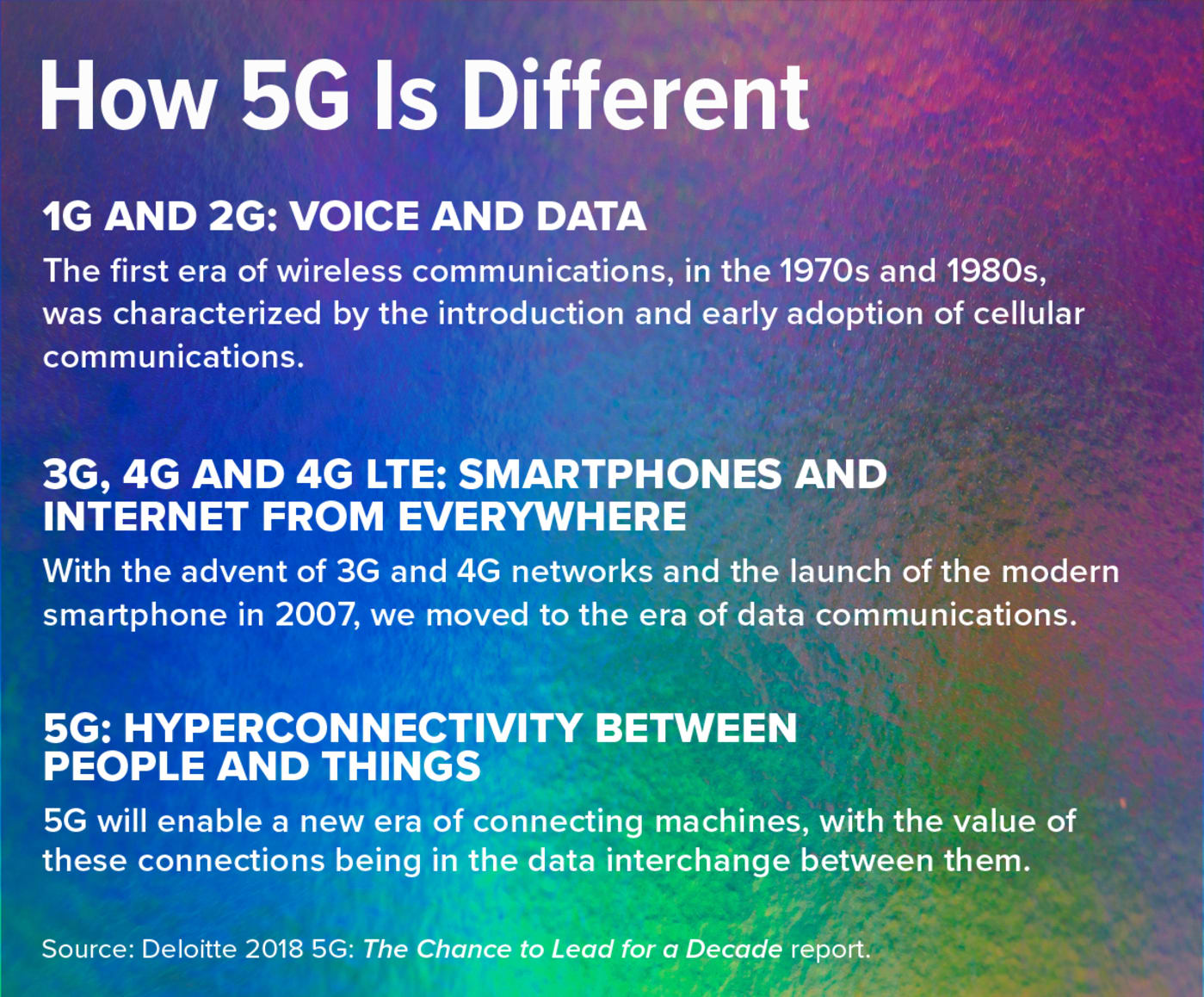 how is 5G Different