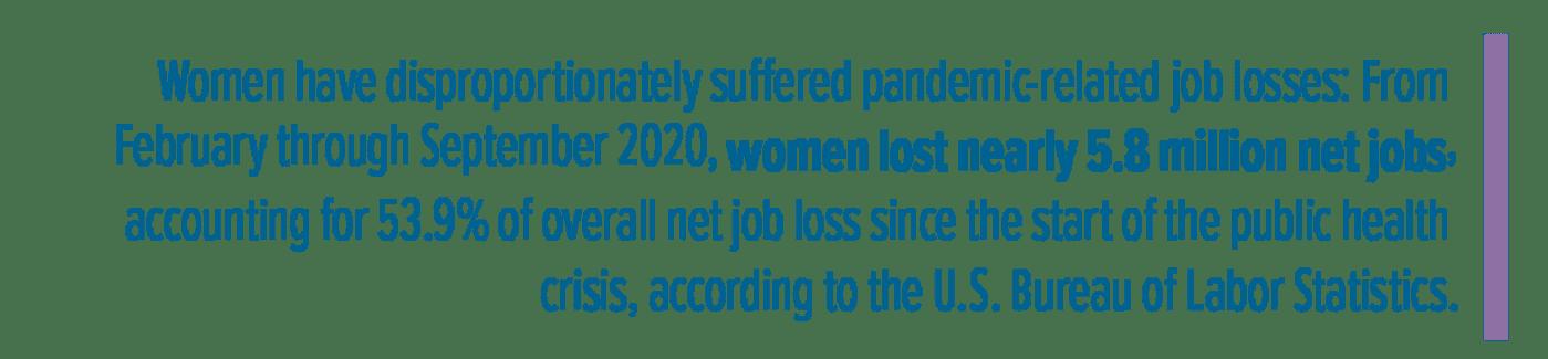 Women Lost nearly 5.8 Million net jobs