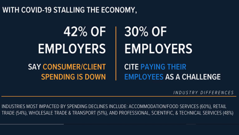 stat from SHRM research
