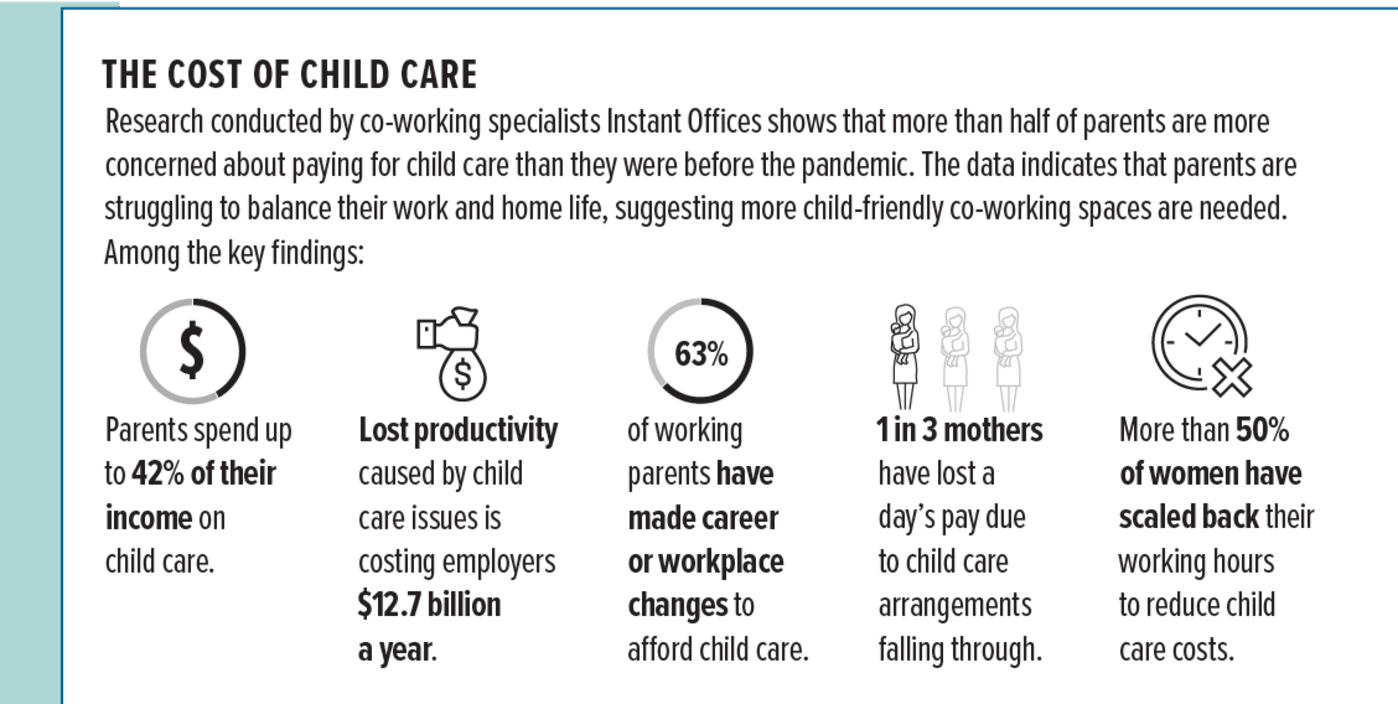 The Cost of Childcare