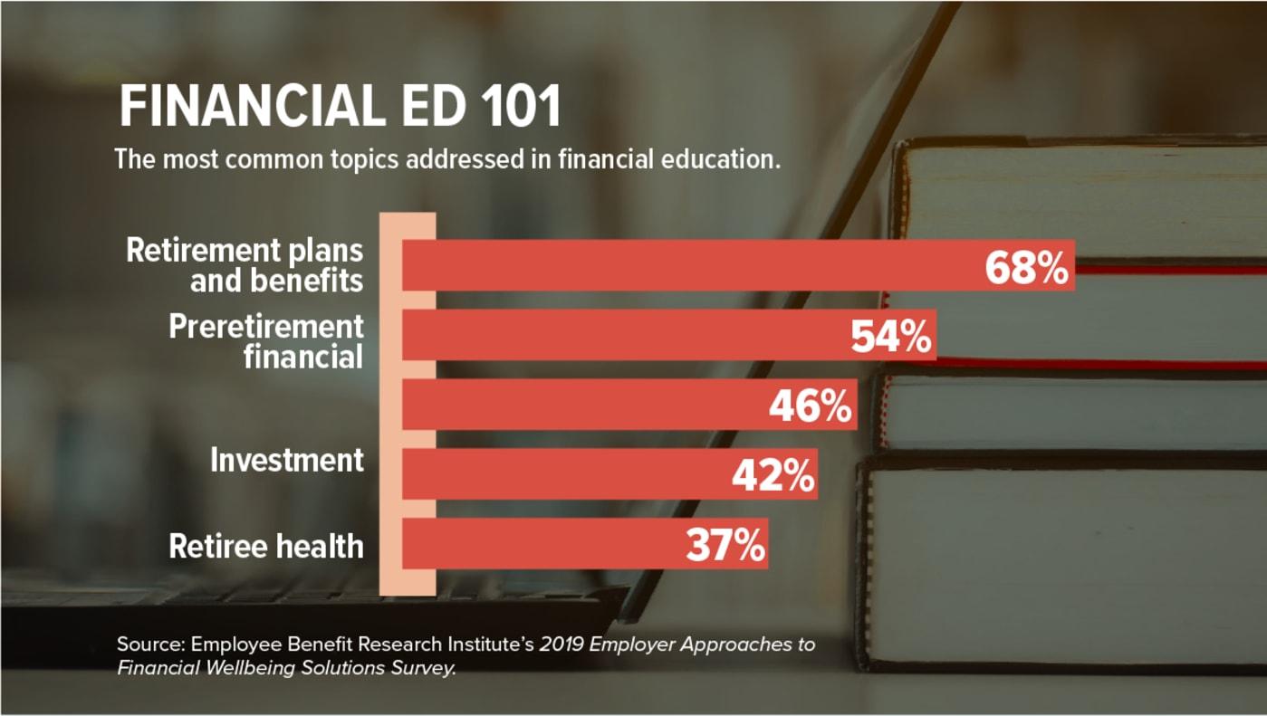 Finacial ED 101