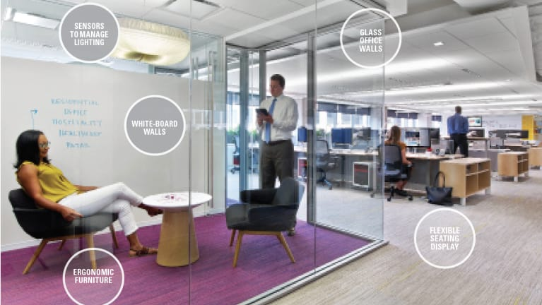Why green building matters for hr for Hr design interiors