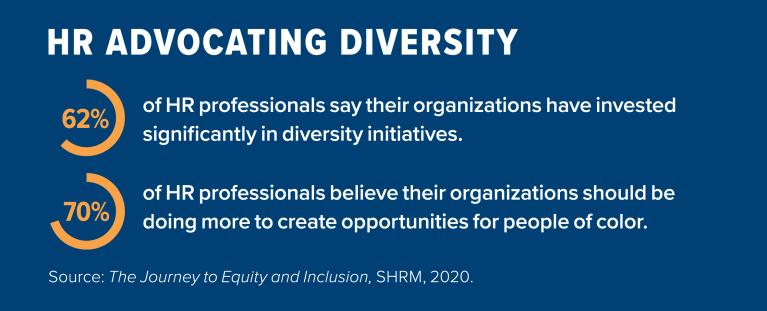 HR Advocating Diversity