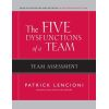 The Five Dysfunctions of a Team: Team Paper Assessment