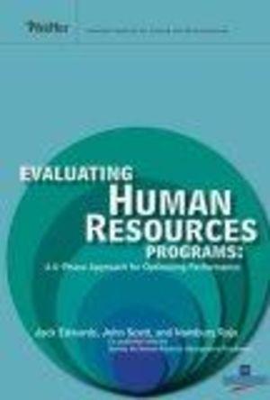 Evaluating Human Resource Programs