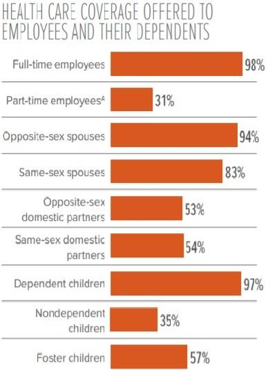 Speaking, gay lesbian or bisexual employee lawsuit