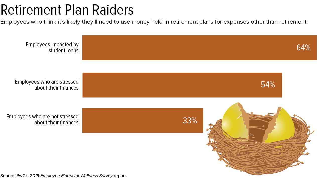 Financial Wellness Perks Expand to Address Employee Needs