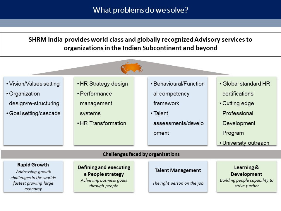 SHRM India Advisory Services - Unique job description template shrm 2 scheme