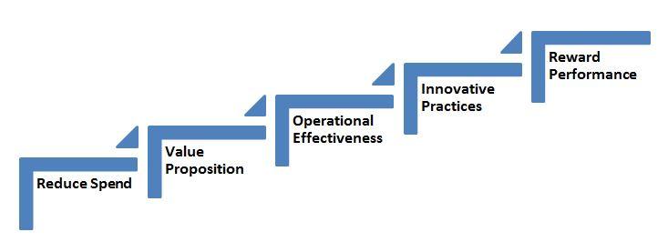 EnterpriseMembership.JPG