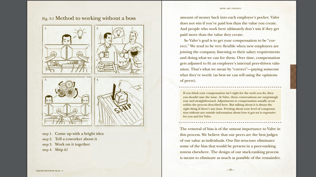 valve the employee handbook for this bellevue wash game developer and tech company went viral in 2012 when its color illustrations and humorous take on